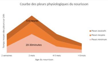 https://www.reseau-naissance.fr/