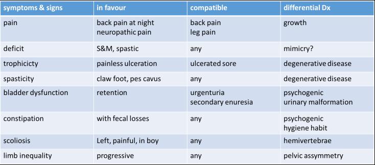 lipome symptomes grand