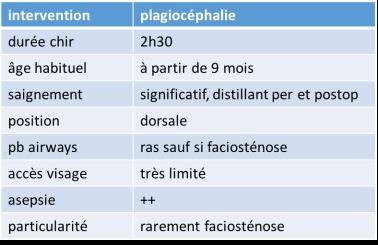 anesth plagio