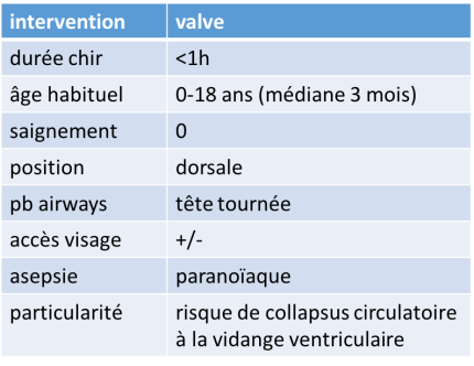 anesth vvp